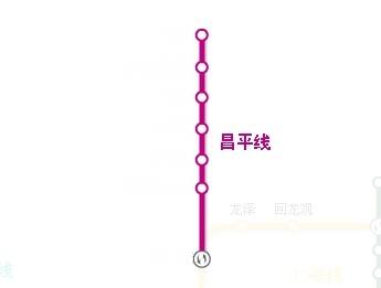 这是其他轨道线路