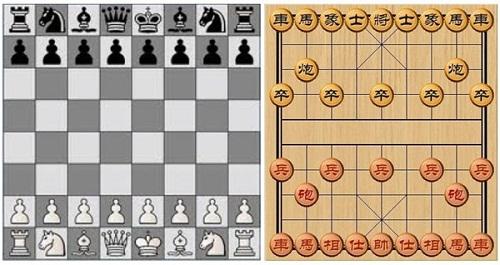国际象棋和中国象棋的棋盘和棋子
